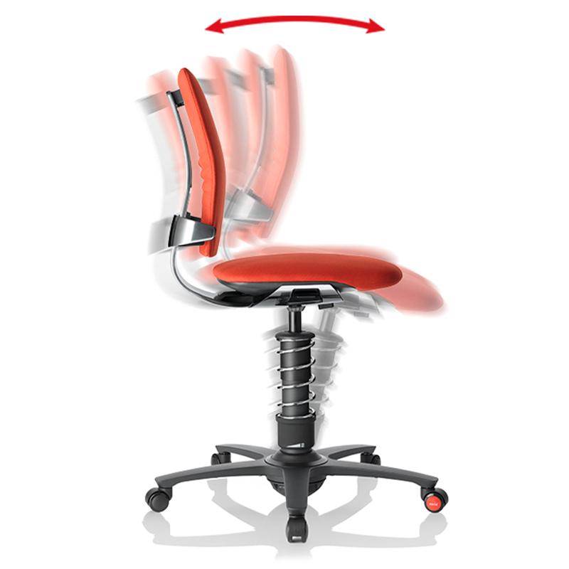 fotel 3Dee mechanizm kinematyczny ruchu do przodu i tyłu