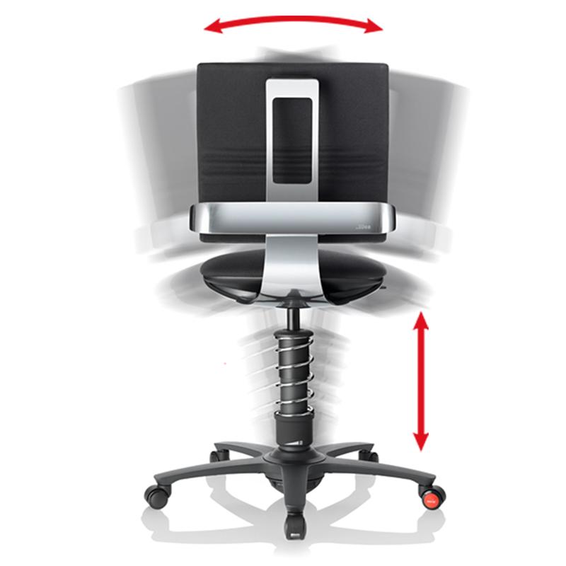 fotel 3Dee mechanizm kinematyczny ruchu na boki