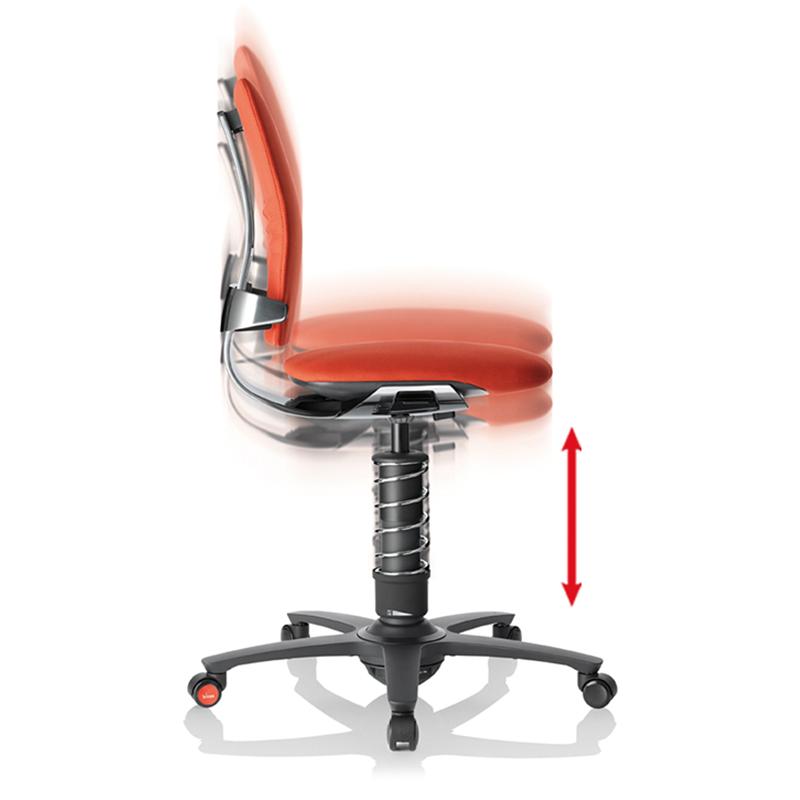 fotel 3Dee mechanizm kinematyczny ruchu w pionie